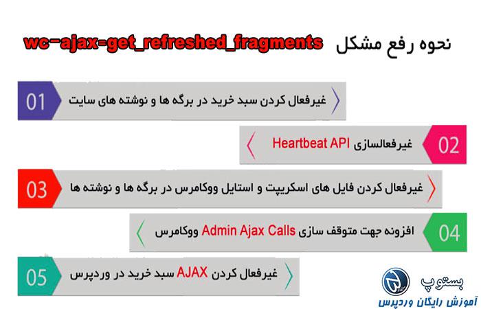 حل مشکل wc-ajax=get_refreshed_fragments در ووکامرس
